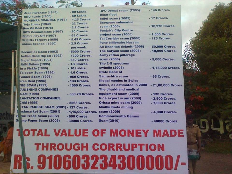 summary of scams in india, rimple.in, rimple, india, india against corruption, money made thru corruption, list of scams in india, politicians in india, lokpal bill benefits, anna hazare against corruption